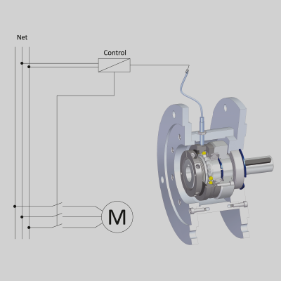 Torque limiters gearboxes